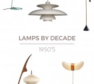 LAMPS BY DECADE – 1950'S